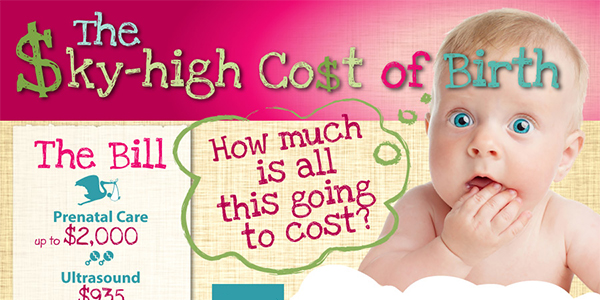 How much does it cost to give birth